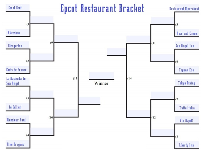 Epcot restaurant bracket