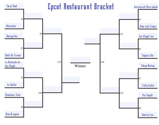 Epcot restaurant bracket