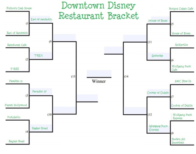 downtown-disney-restaurant-bracket round 2