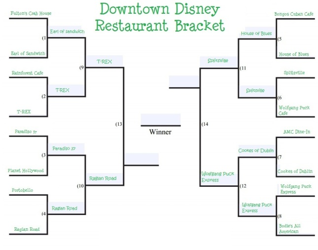 downtown-disney-restaurant-bracket round 3