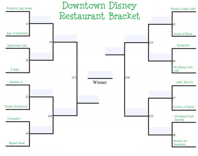 downtown Disney restaurant bracket