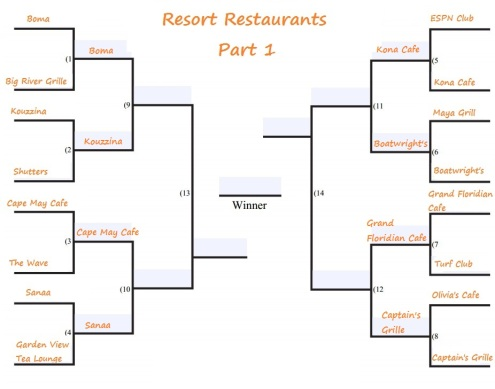 resort-restaurants-part-1 round 2