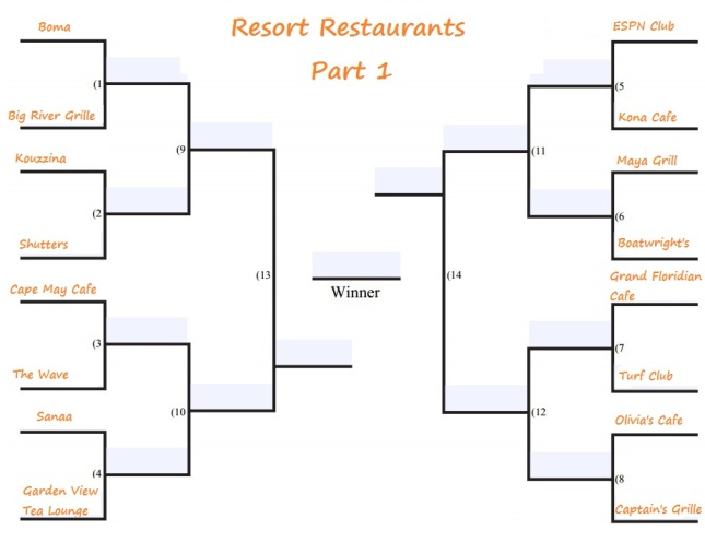 resort restaurants part 1