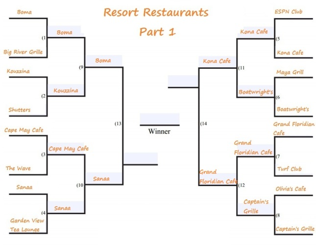 resort-restaurants-part-1 round 3