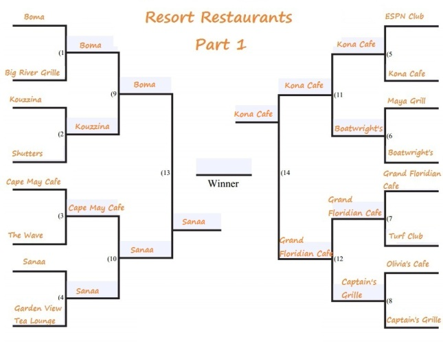 resort-restaurants-part-1 round 4