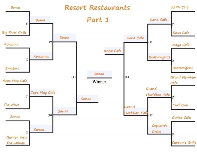 resort-restaurants-part-1 round 5