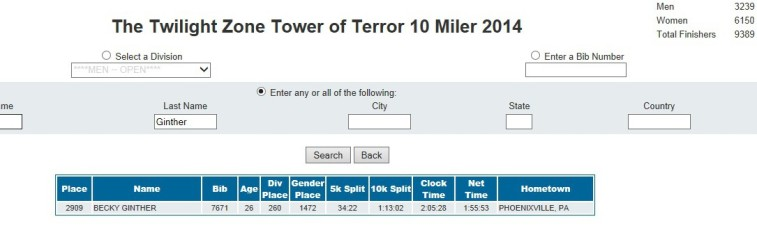 tower of terror results