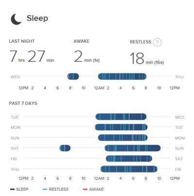 surge sleep